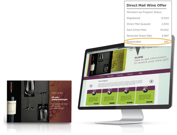Direct Mail Wine Offer