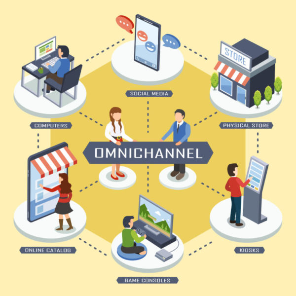 Direct Mail and Omnichannel Marketing