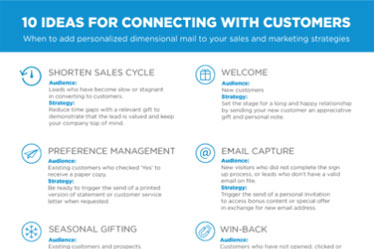 10 Ideas for Connecting with Customers