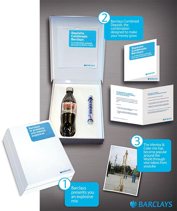 Barclays Direct Mail Examples