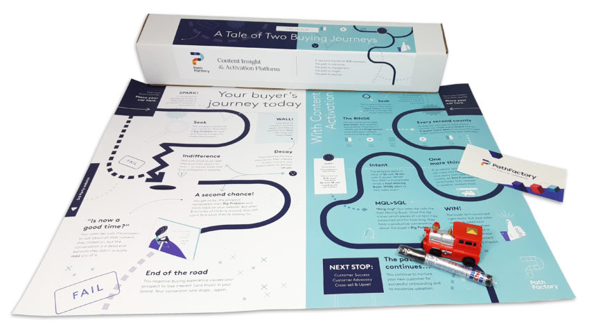 "PathFactory creates a remarkable brand experience with their interactive ""Tale of Two Buying Journeys"" direct mail kit."