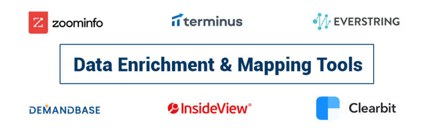 Data enrichment and lead-to-account mapping tools include ZoomInfo, Terminus, Everstring, Demandbase, InsideView, and Clearbit, among others.
